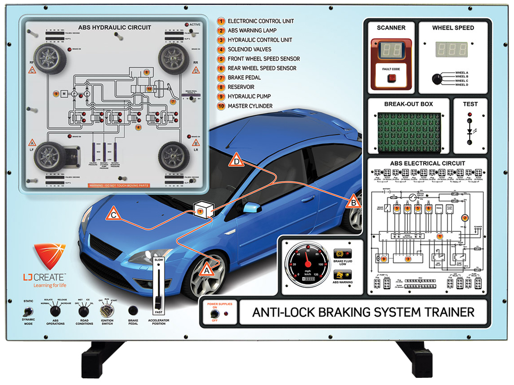 anti lock breaking sysyem Anti-lock braking system training program student manual tp-9738 revised 3-99 $250 module 1 — abs components and system operation module 2 — abs diagnosis and repair.