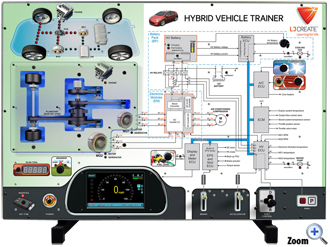 Automotive Technology - Hybrid Vehicle Systems Panel Trainer